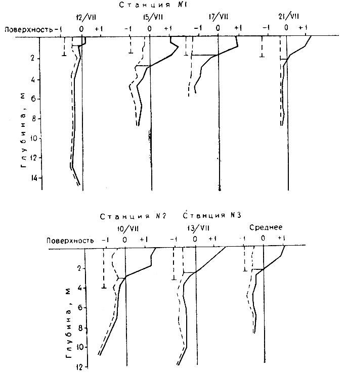 pdf Avaliação Neurológica